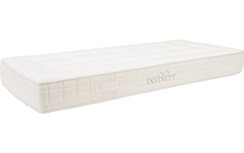 welche matratze kaufen stunning dermapur matratzen with welche matratze kaufen cool weitere. Black Bedroom Furniture Sets. Home Design Ideas